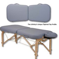 Earthlite Massage Tables #252